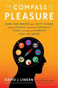 The Compass of Pleasure