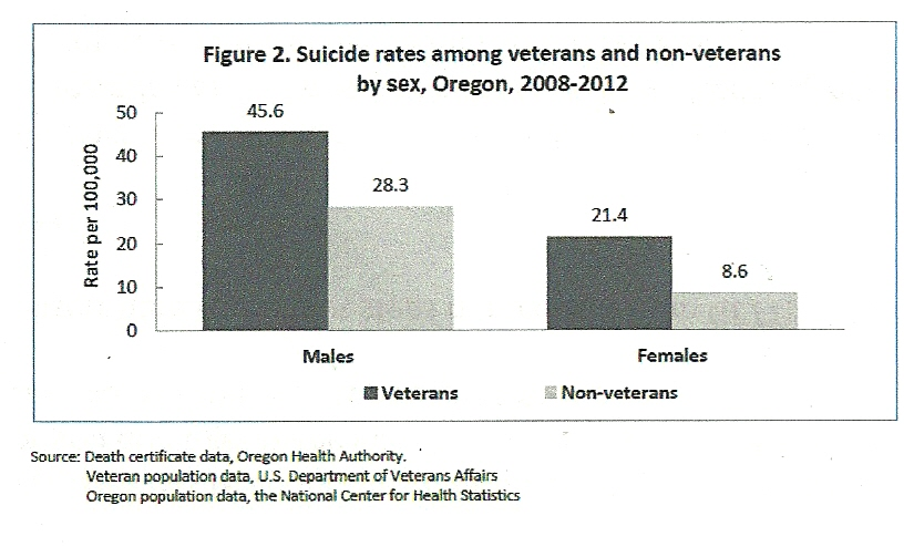 Veteran Suicide statistics0003