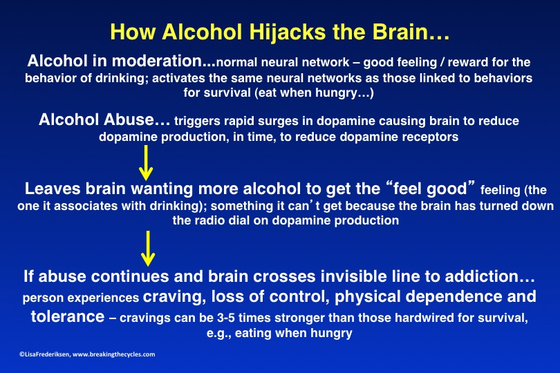 an analysis of the issue of alcoholism Heraklion pooled analysis alcoholism and psychiatric in detail in other articles of this journal issue ) for avoiding conscious analysis of the association this work.